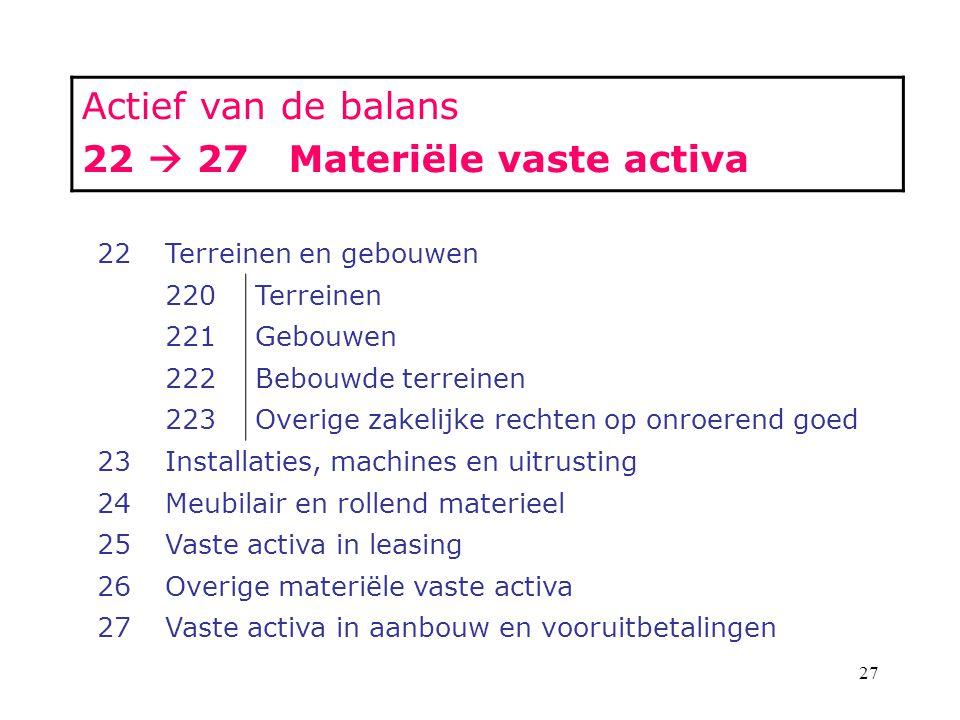 22  27 Materiële vaste activa