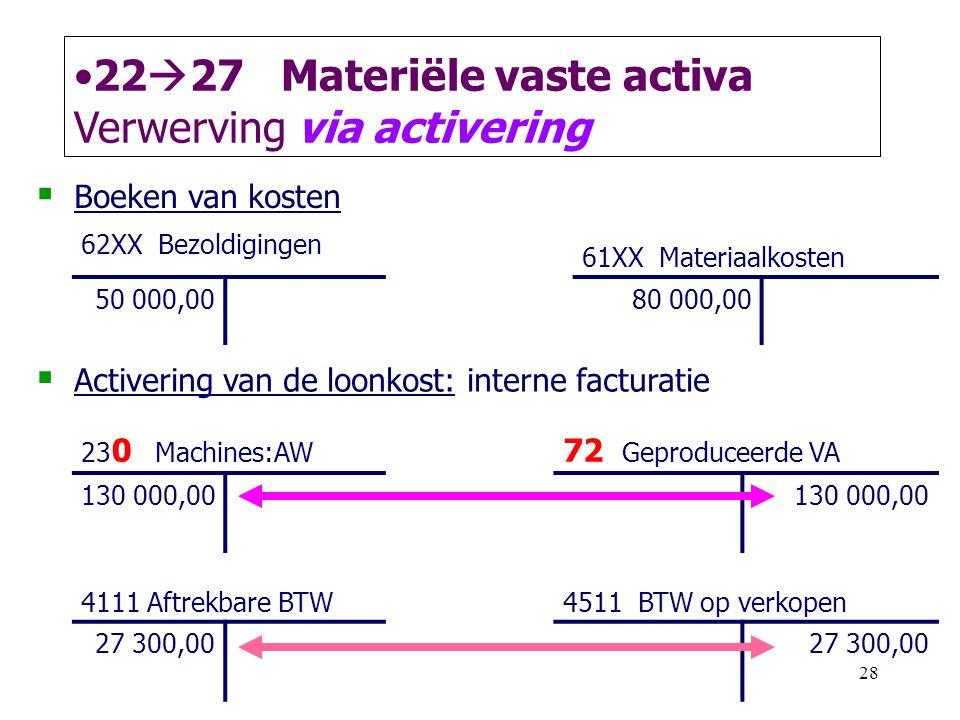 2227 Materiële vaste activa Verwerving via activering