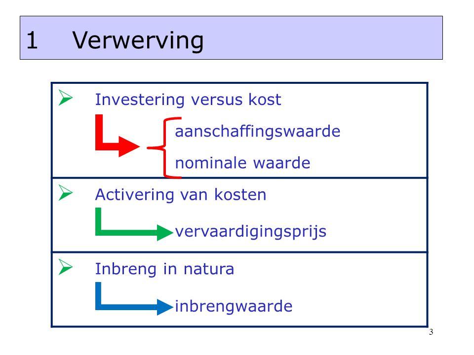 1 Verwerving Investering versus kost aanschaffingswaarde