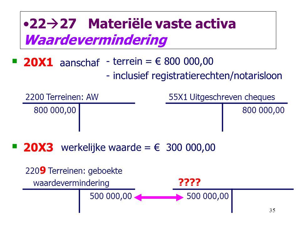 2227 Materiële vaste activa Waardevermindering