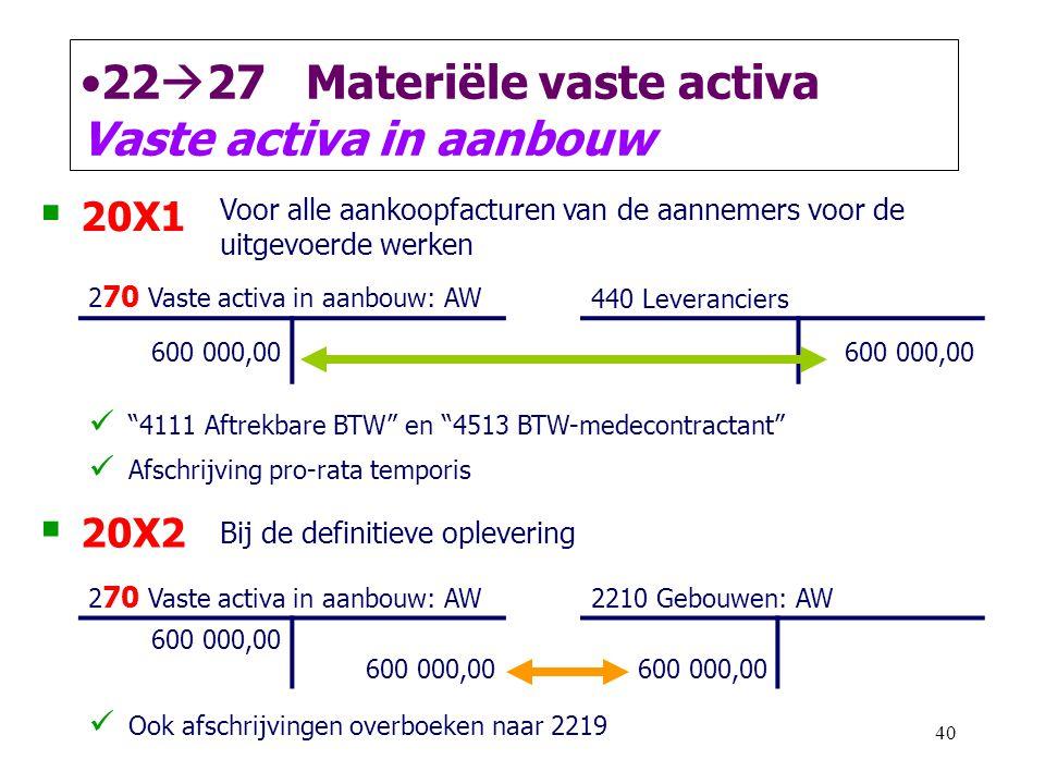 2227 Materiële vaste activa Vaste activa in aanbouw