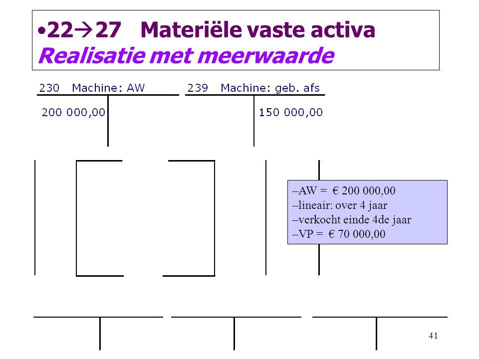 2227 Materiële vaste activa Realisatie met meerwaarde