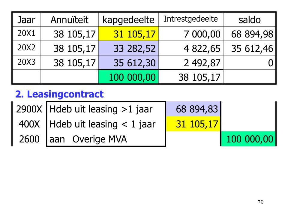Hdeb uit leasing >1 jaar 68 894,83 400X