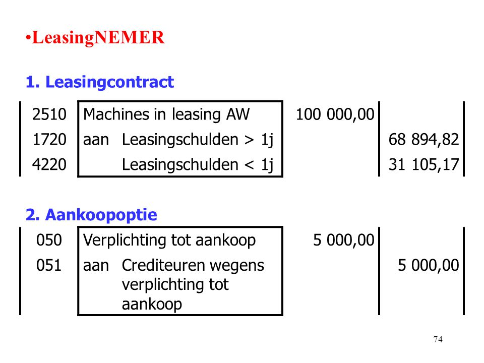 LeasingNEMER 1. Leasingcontract 2510 Machines in leasing AW 100 000,00