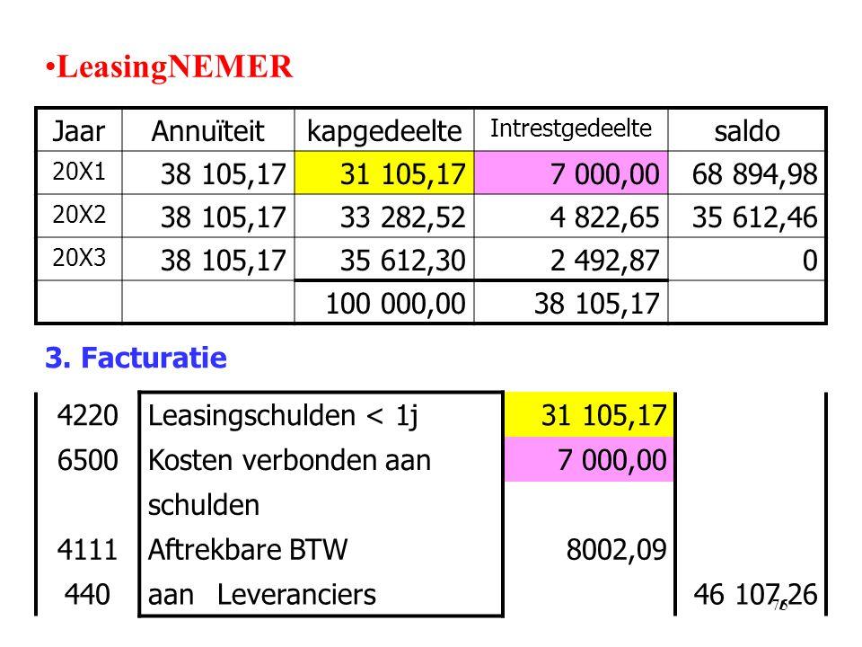 LeasingNEMER Jaar Annuïteit kapgedeelte saldo 38 105,17 31 105,17
