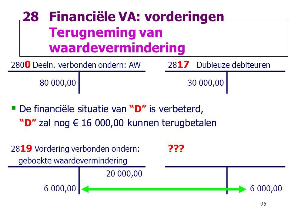 Financiële VA: vorderingen Terugneming van waardevermindering
