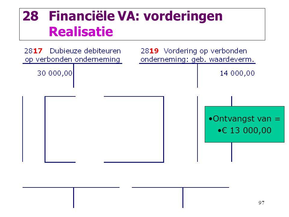 Financiële VA: vorderingen Realisatie