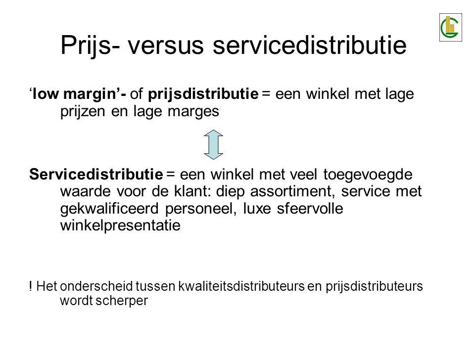 Prijs- versus servicedistributie