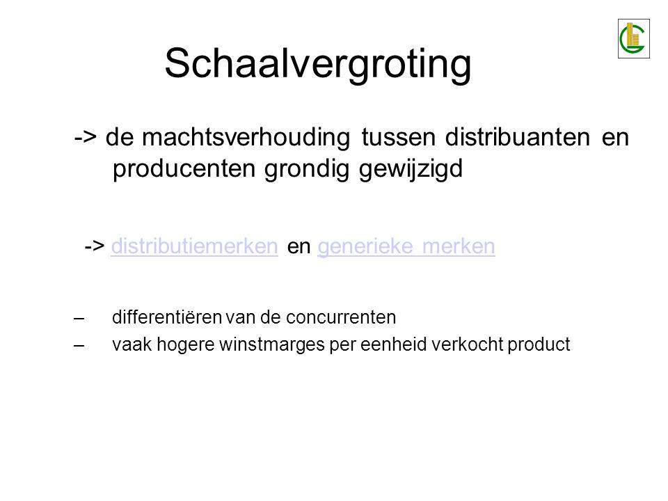 Schaalvergroting -> de machtsverhouding tussen distribuanten en producenten grondig gewijzigd. -> distributiemerken en generieke merken.
