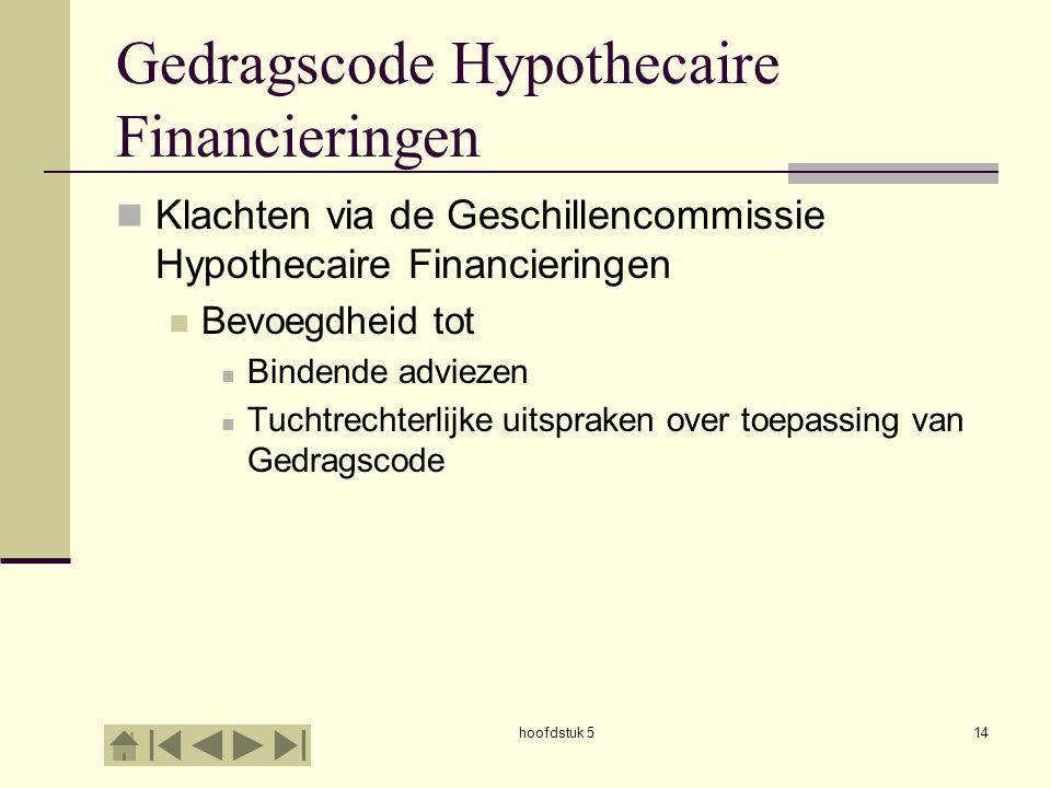 Gedragscode Hypothecaire Financieringen
