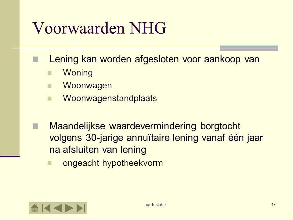 Voorwaarden NHG Lening kan worden afgesloten voor aankoop van