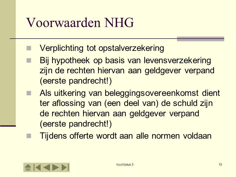 Voorwaarden NHG Verplichting tot opstalverzekering