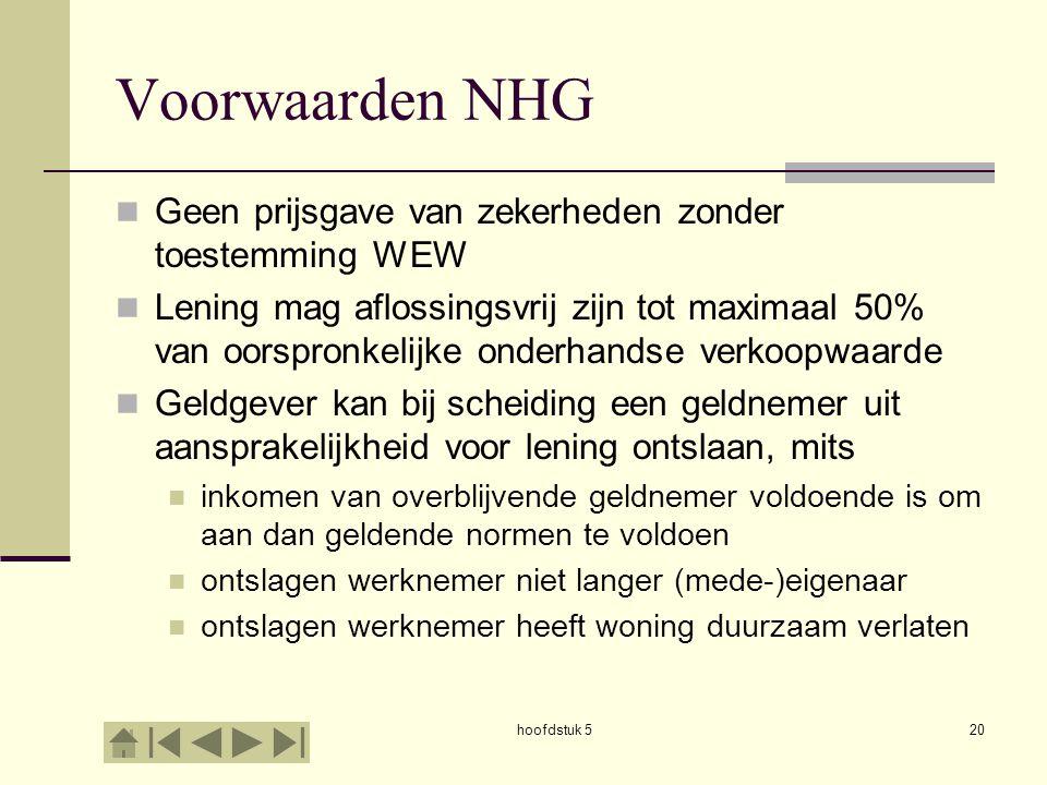 Voorwaarden NHG Geen prijsgave van zekerheden zonder toestemming WEW