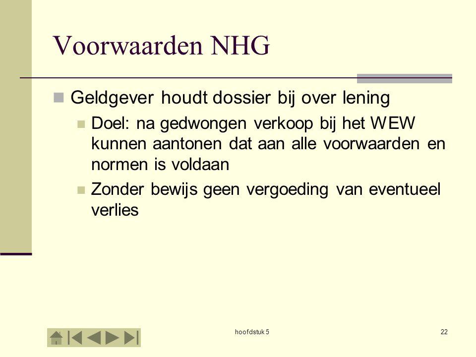 Voorwaarden NHG Geldgever houdt dossier bij over lening