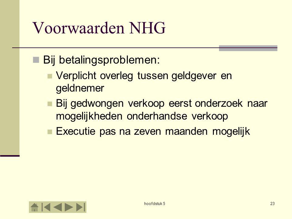 Voorwaarden NHG Bij betalingsproblemen: