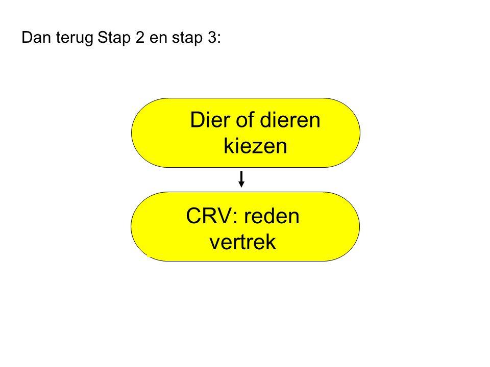 Dan terug Stap 2 en stap 3: Dier of dieren kiezen CRV: reden vertrek