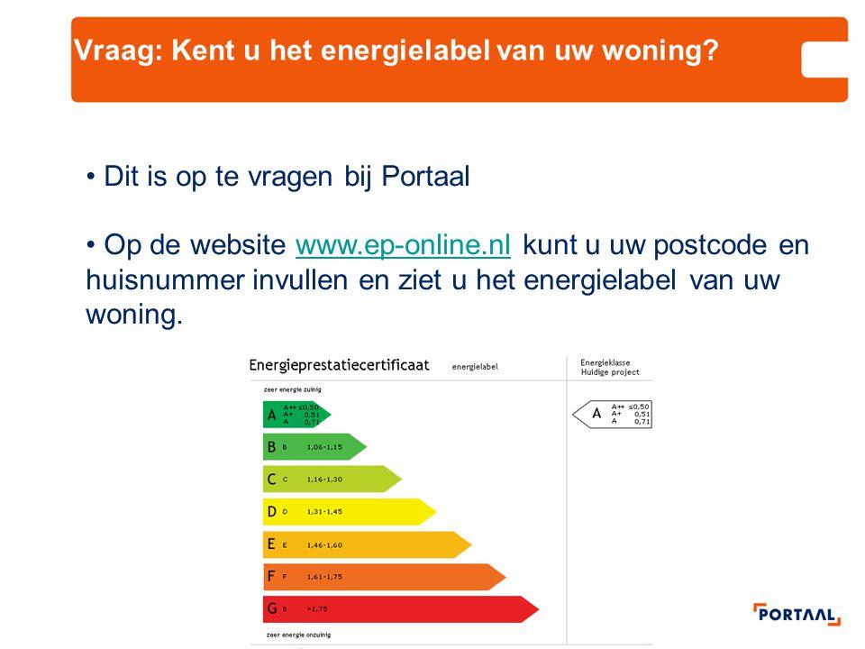 Vraag: Kent u het energielabel van uw woning