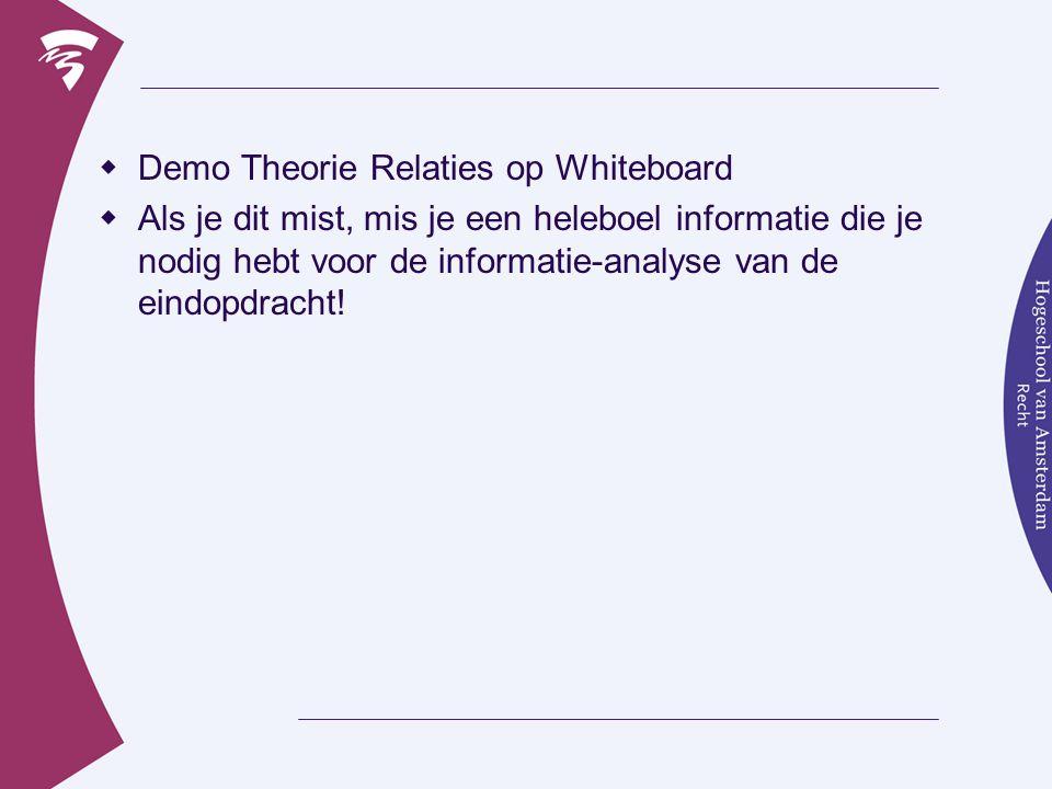 Demo Theorie Relaties op Whiteboard