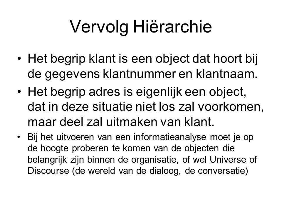 Vervolg Hiërarchie Het begrip klant is een object dat hoort bij de gegevens klantnummer en klantnaam.