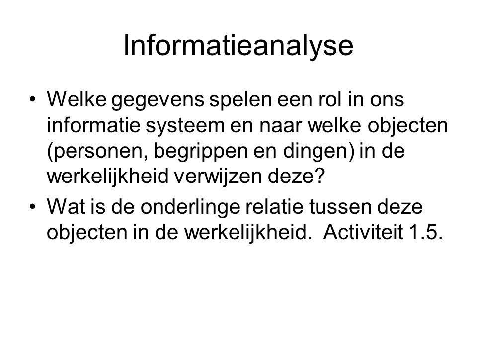 Informatieanalyse