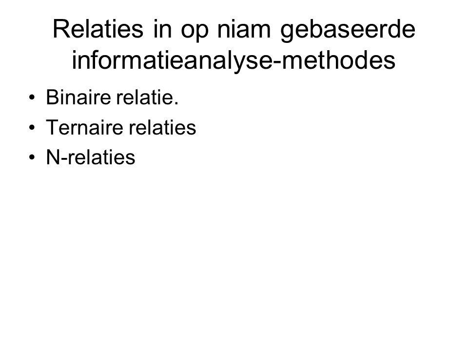 Relaties in op niam gebaseerde informatieanalyse-methodes