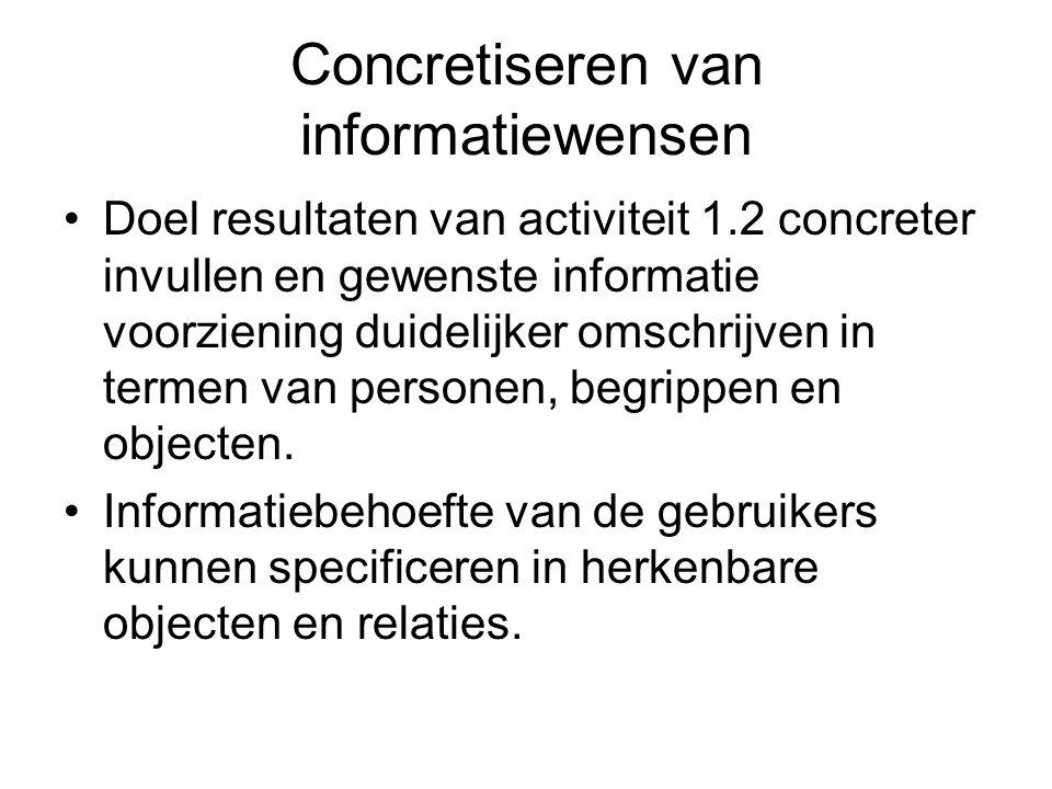 Concretiseren van informatiewensen