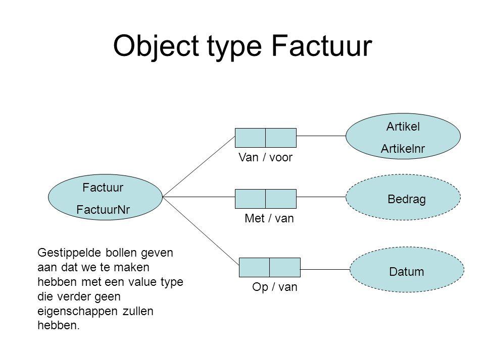 Object type Factuur Artikel Artikelnr Van / voor Factuur FactuurNr