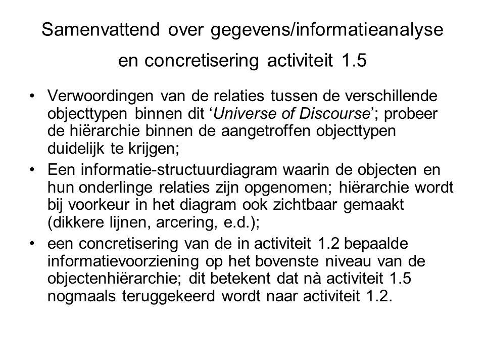 Samenvattend over gegevens/informatieanalyse en concretisering activiteit 1.5