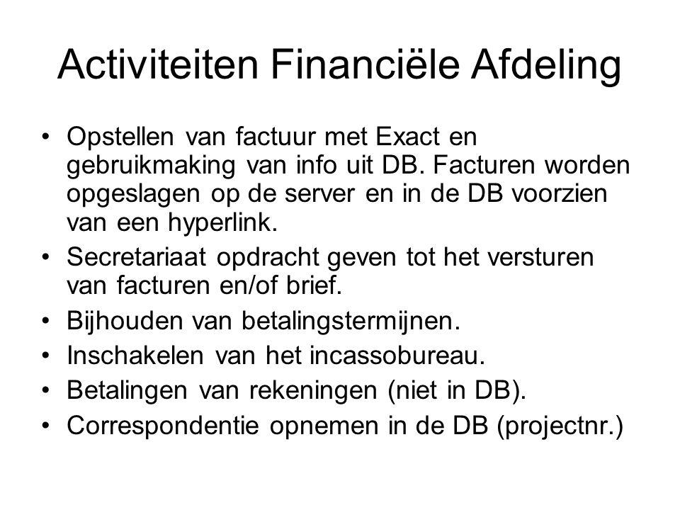 Activiteiten Financiële Afdeling