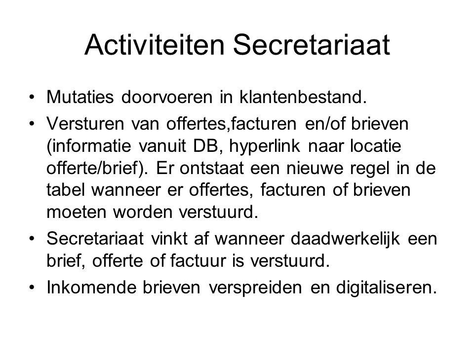 Activiteiten Secretariaat