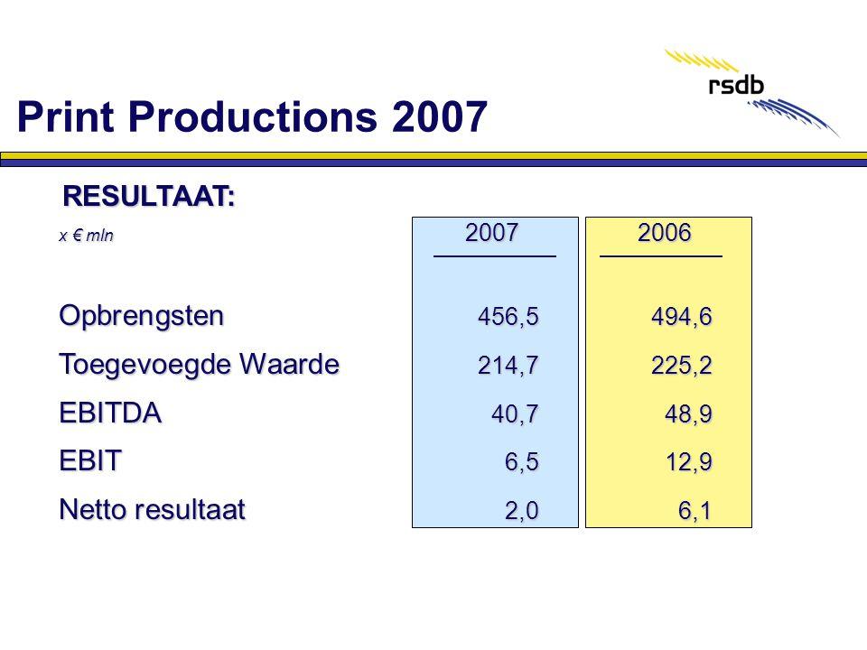 Print Productions 2007 RESULTAAT: Opbrengsten 456,5 494,6