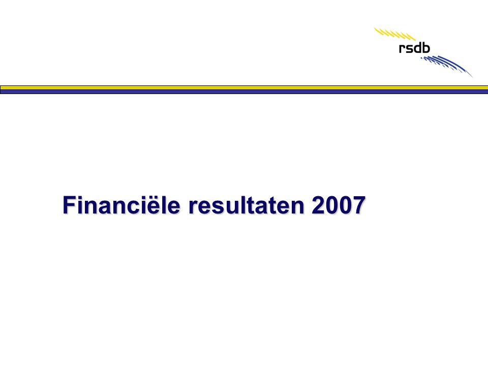 Financiële resultaten 2007