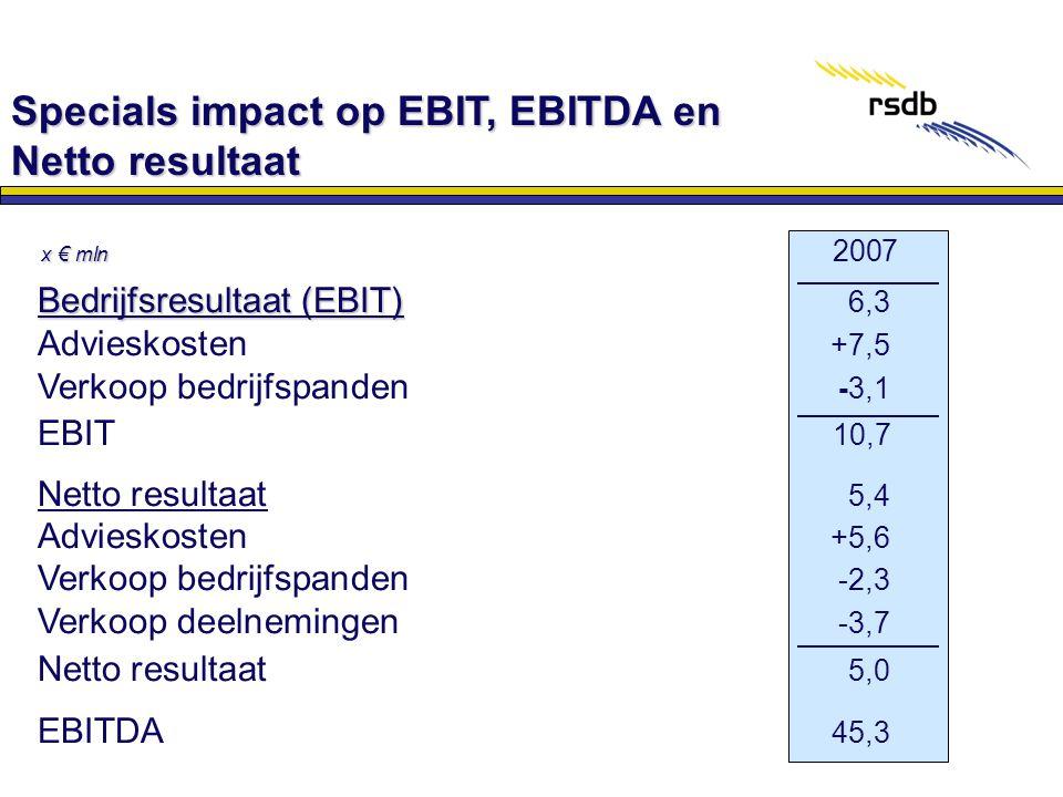 Specials impact op EBIT, EBITDA en Netto resultaat