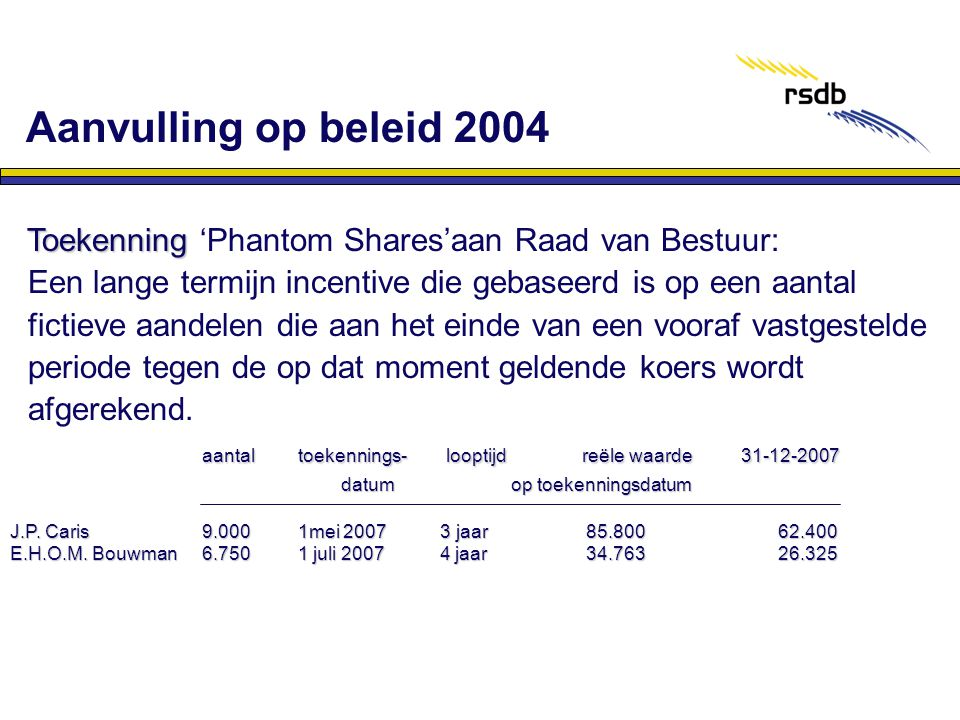 Aanvulling op beleid 2004