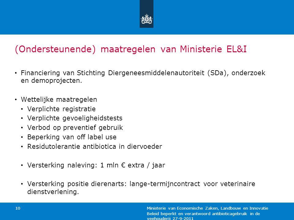 (Ondersteunende) maatregelen van Ministerie EL&I