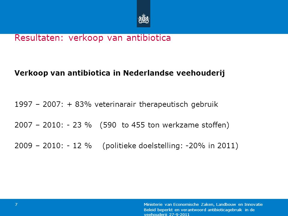 Resultaten: verkoop van antibiotica