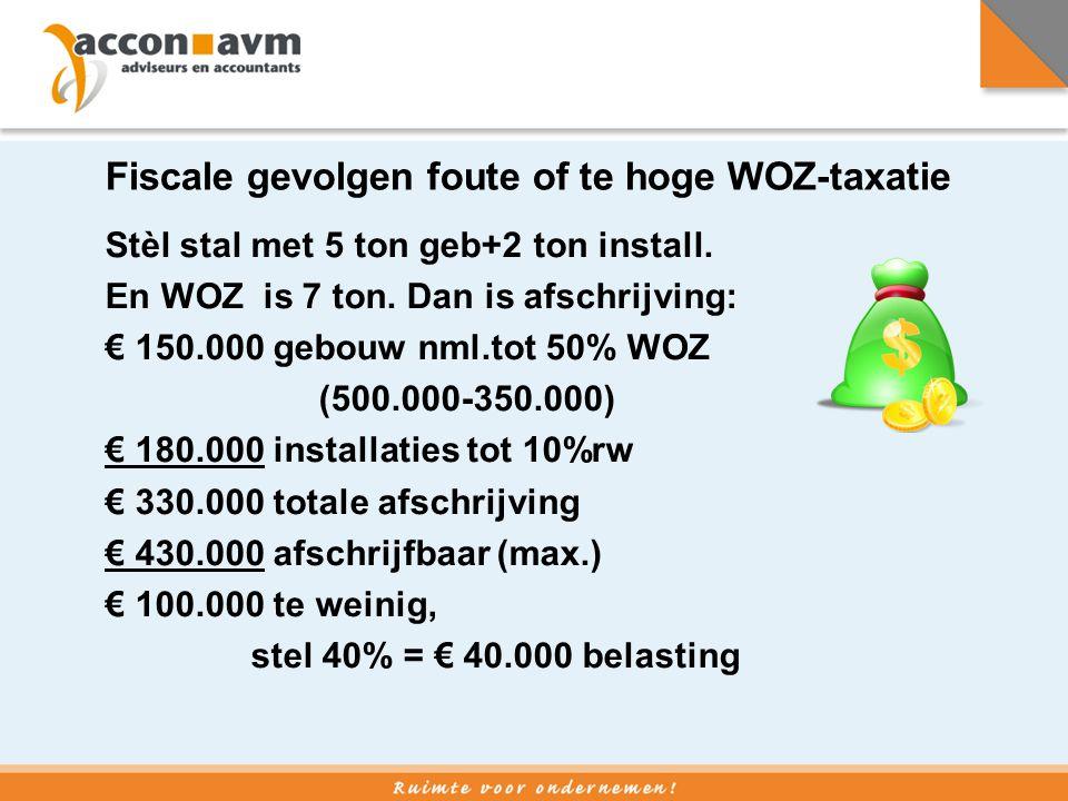Fiscale gevolgen foute of te hoge WOZ-taxatie
