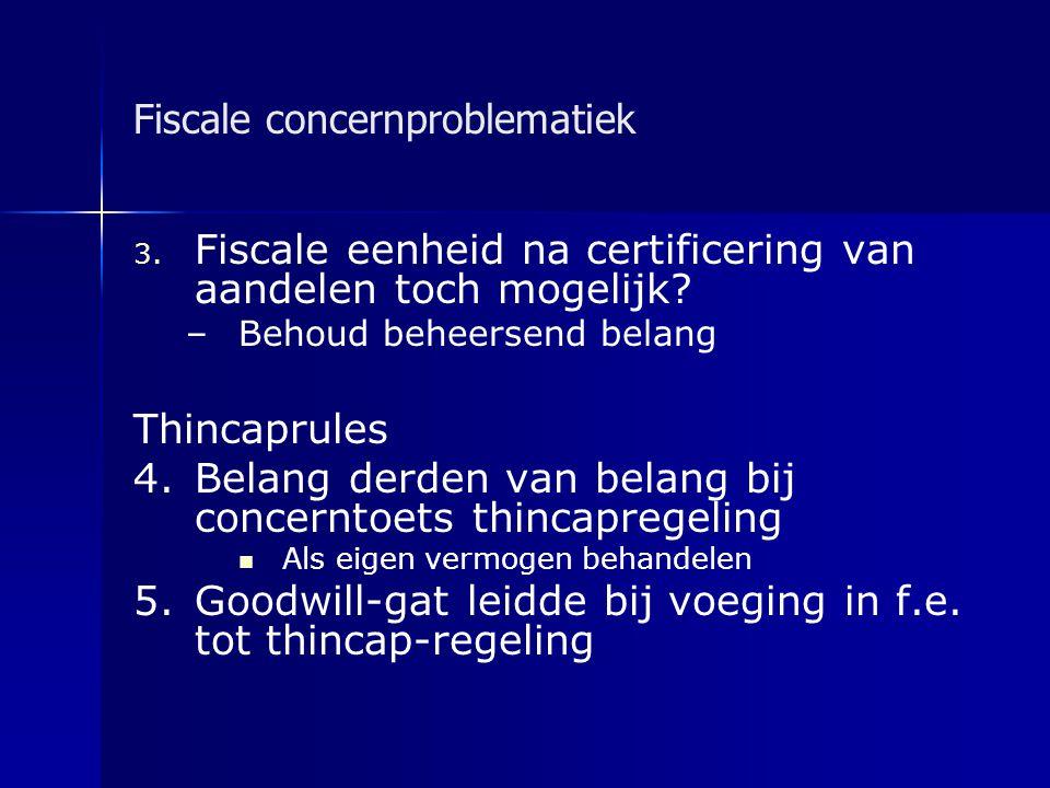 Fiscale concernproblematiek
