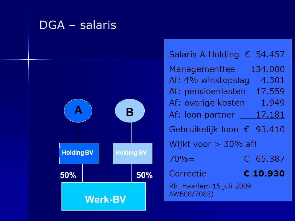 DGA – salaris A B Werk-BV Salaris A Holding € 54.457