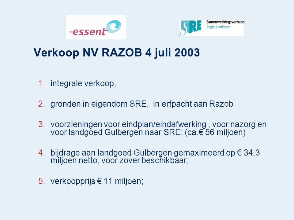 Verkoop NV RAZOB 4 juli 2003 integrale verkoop;