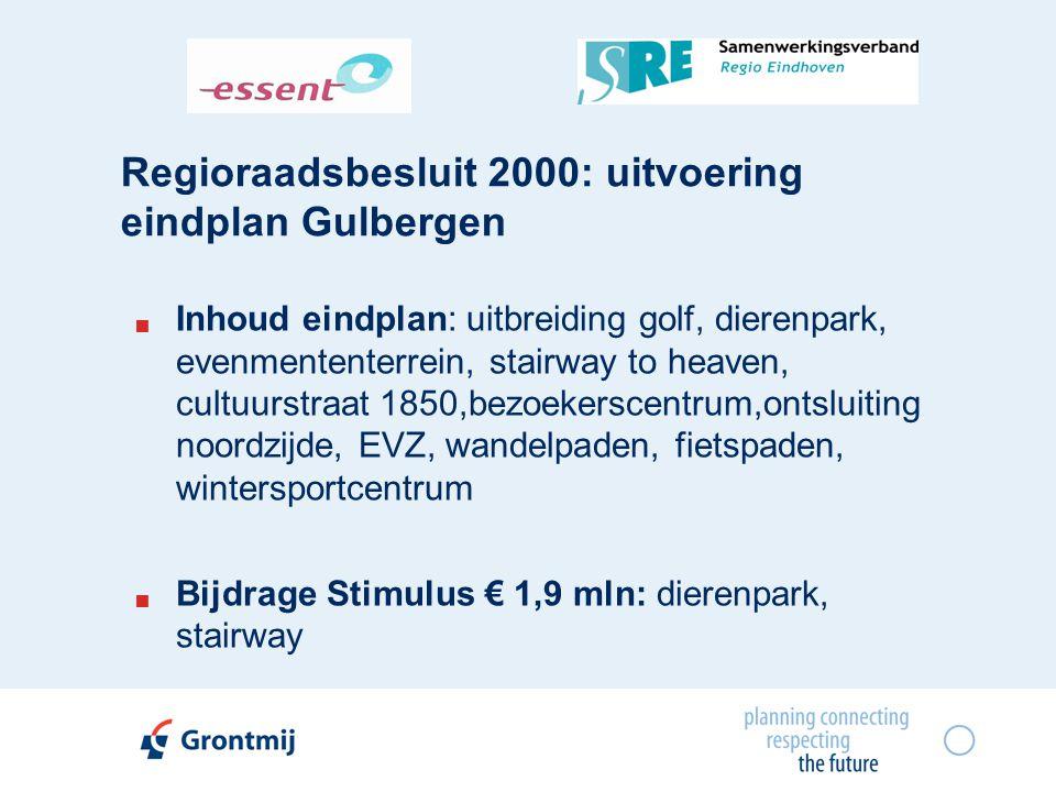 Regioraadsbesluit 2000: uitvoering eindplan Gulbergen