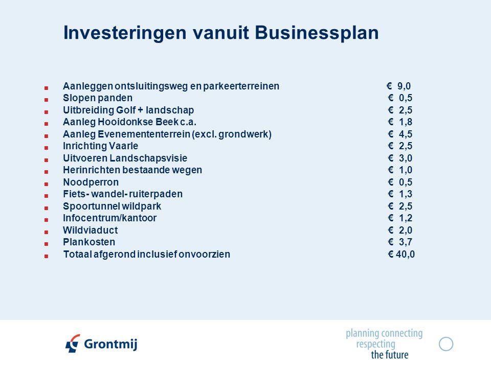 Investeringen vanuit Businessplan