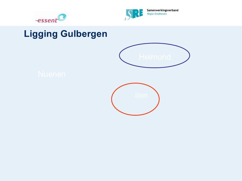 Ligging Gulbergen Helmond Nuenen Stort