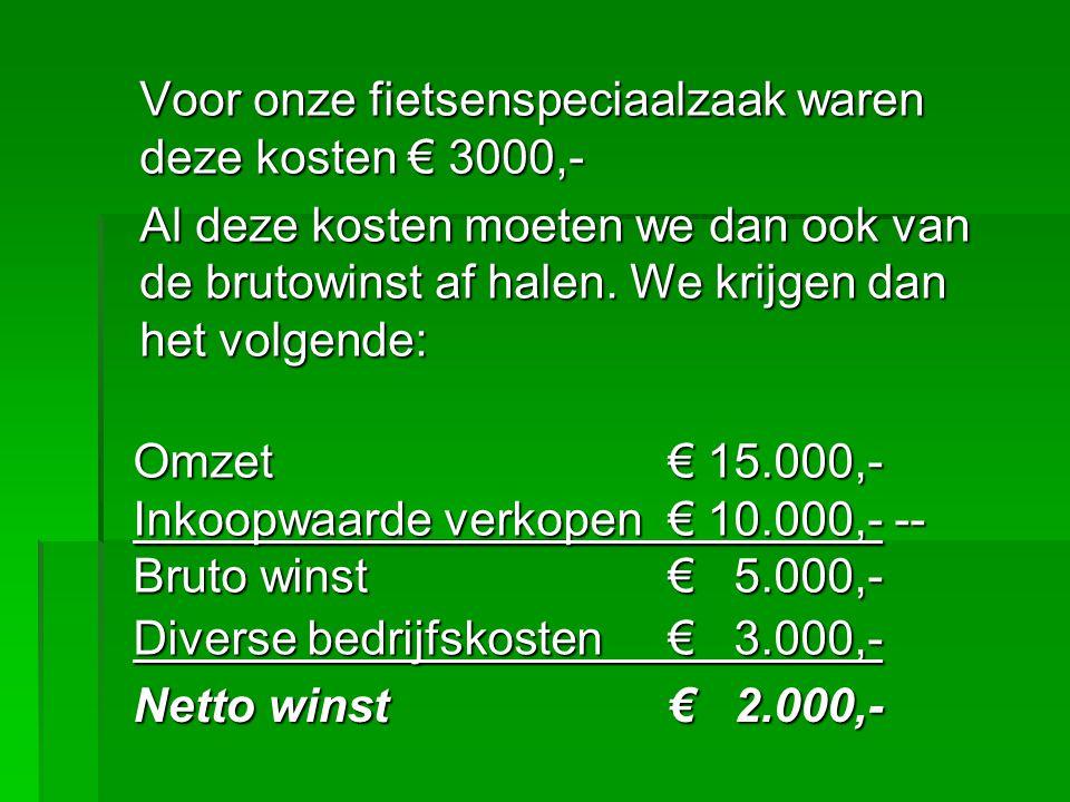 Voor onze fietsenspeciaalzaak waren deze kosten € 3000,-