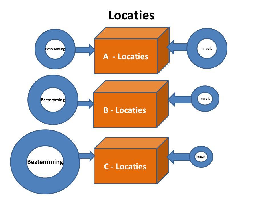Locaties A - Locaties B - Locaties C - Locaties Bestemming Bestemming
