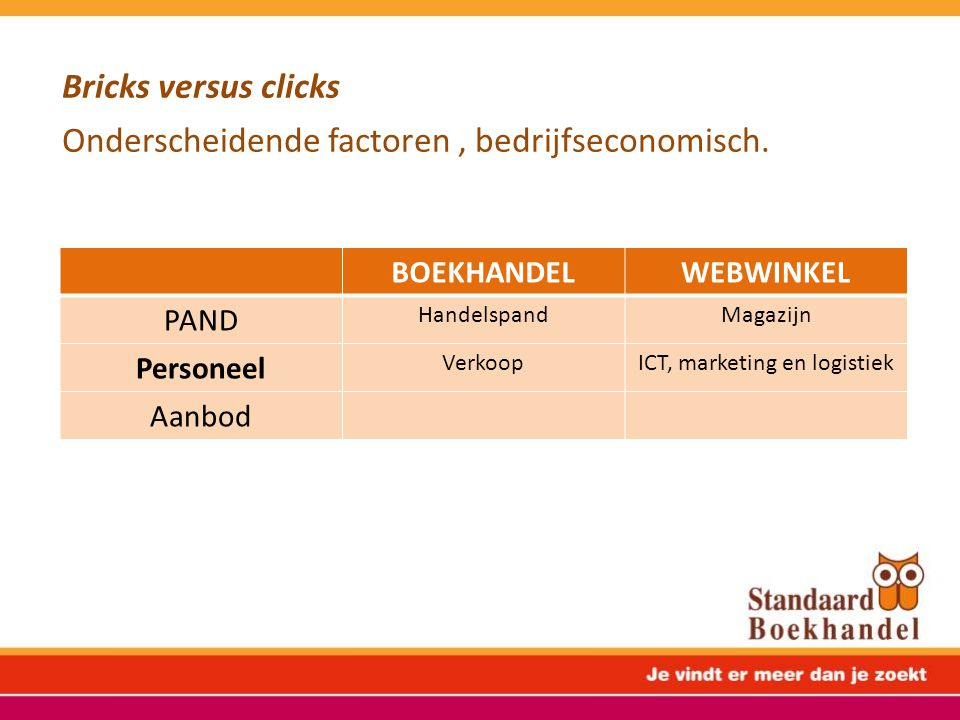 ICT, marketing en logistiek