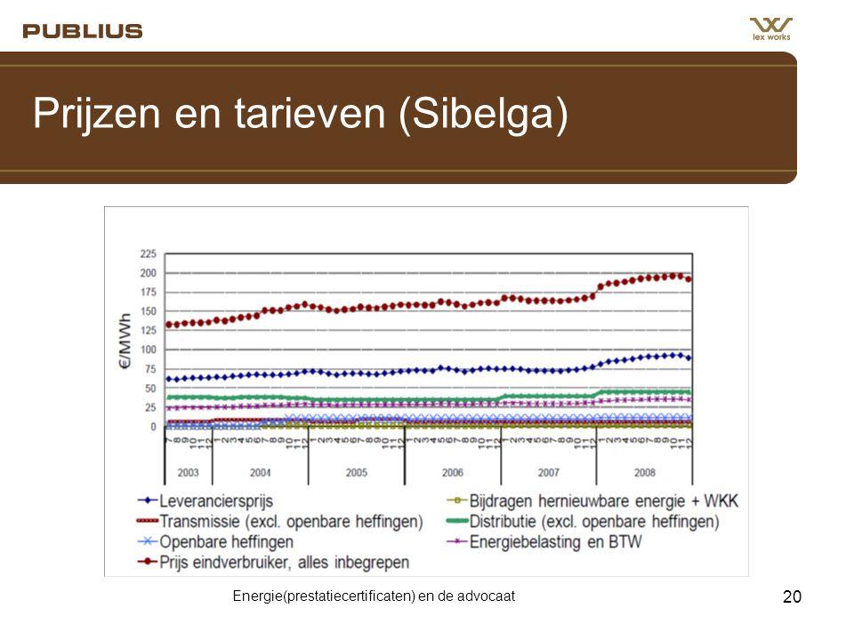 Prijzen en tarieven (Sibelga)