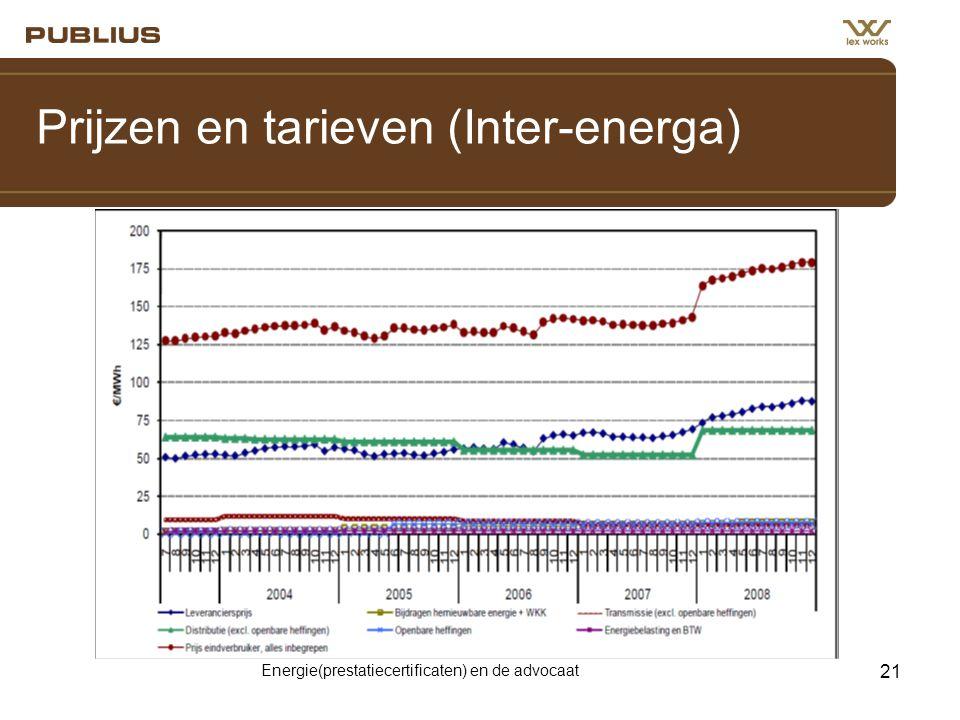 Prijzen en tarieven (Inter-energa)