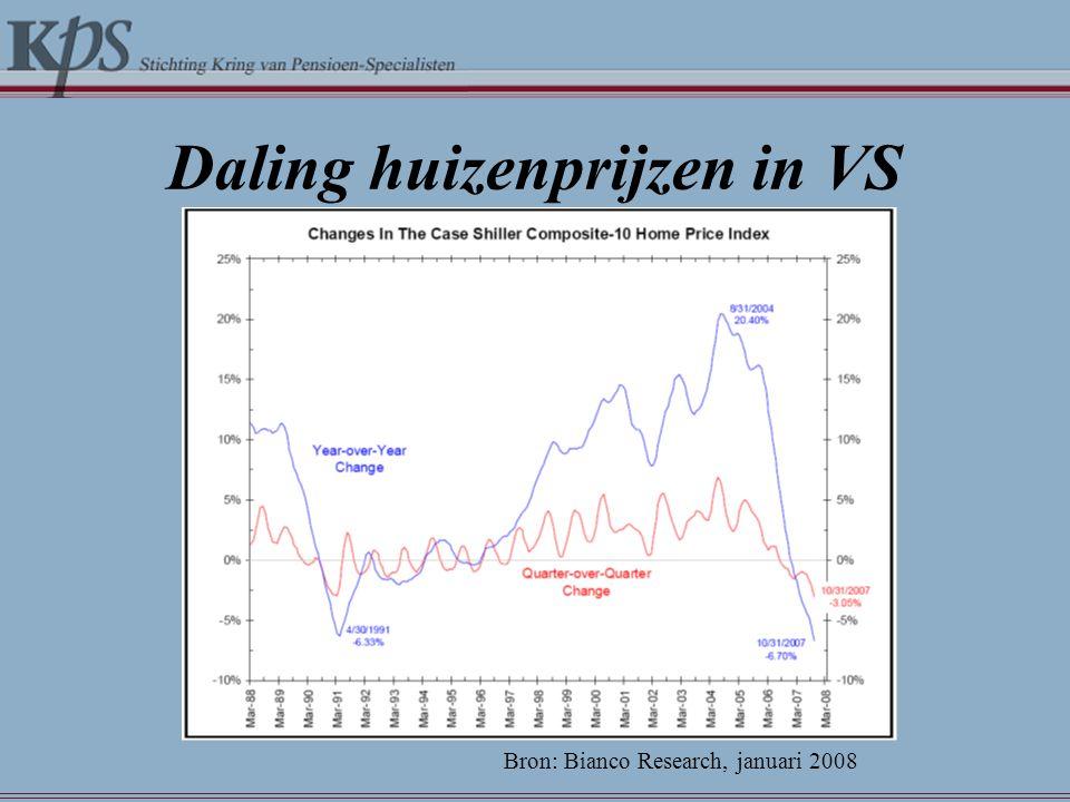Daling huizenprijzen in VS