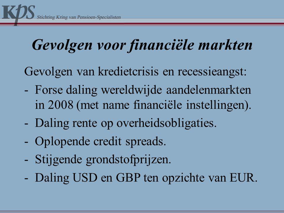Gevolgen voor financiële markten